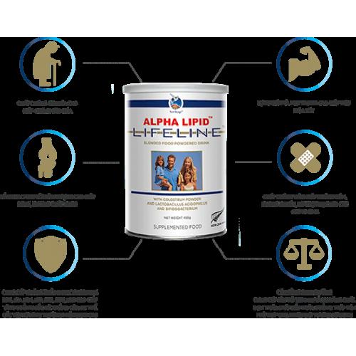 Sữa Non Alpha Lipid Lifeline